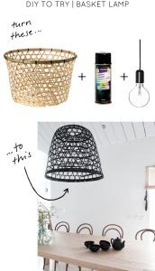 lampe corbeille